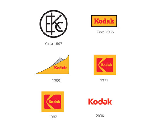 kodak-logo-evolution